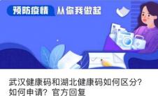 app问答:湖北健康码和武汉健康码有什么区别?