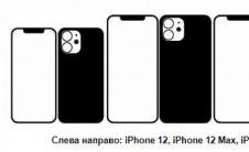 从700美元到1400美元查看所有版本的iPhone12的价格